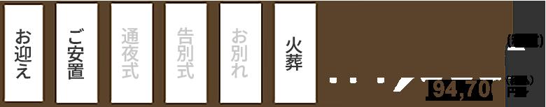 177,000円~