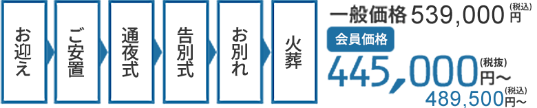 445,000円~
